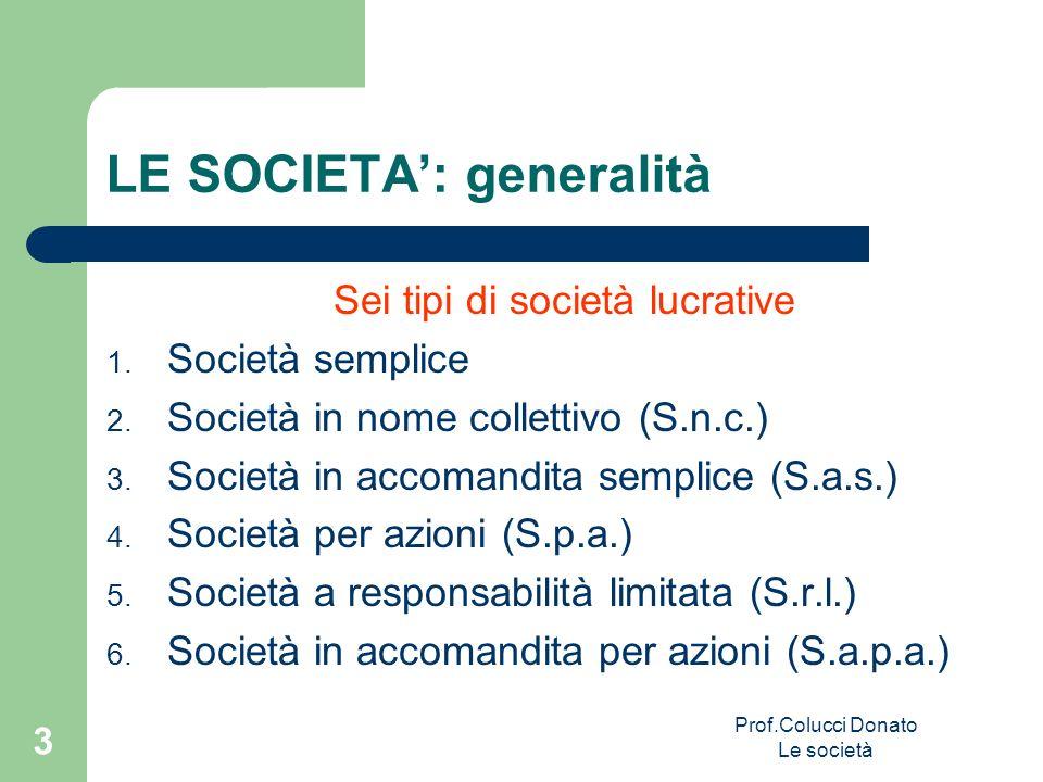 Sei tipi di società lucrative 1. Società semplice 2. Società in nome collettivo (S.n.c.) 3. Società in accomandita semplice (S.a.s.) 4. Società per az