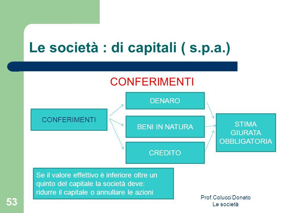 Le società : di capitali ( s.p.a.) CONFERIMENTI Prof.Colucci Donato Le società 53 CONFERIMENTI DENARO BENI IN NATURA CREDITO STIMA GIURATA OBBLIGATORI
