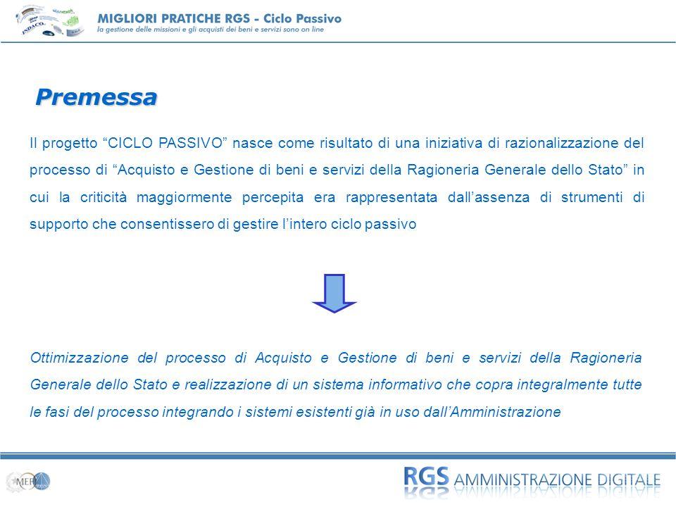 Premessa Il progetto CICLO PASSIVO nasce come risultato di una iniziativa di razionalizzazione del processo di Acquisto e Gestione di beni e servizi d