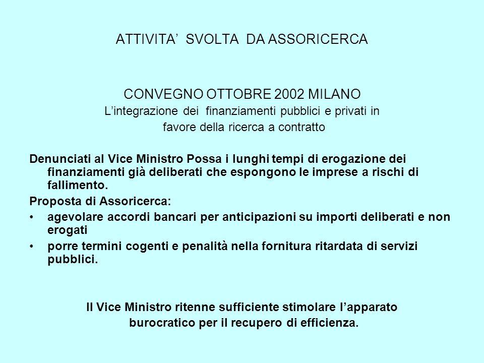 ATTIVITA SVOLTA DA ASSORICERCA CONVEGNO OTTOBRE 2002 MILANO Lintegrazione dei finanziamenti pubblici e privati in favore della ricerca a contratto Den