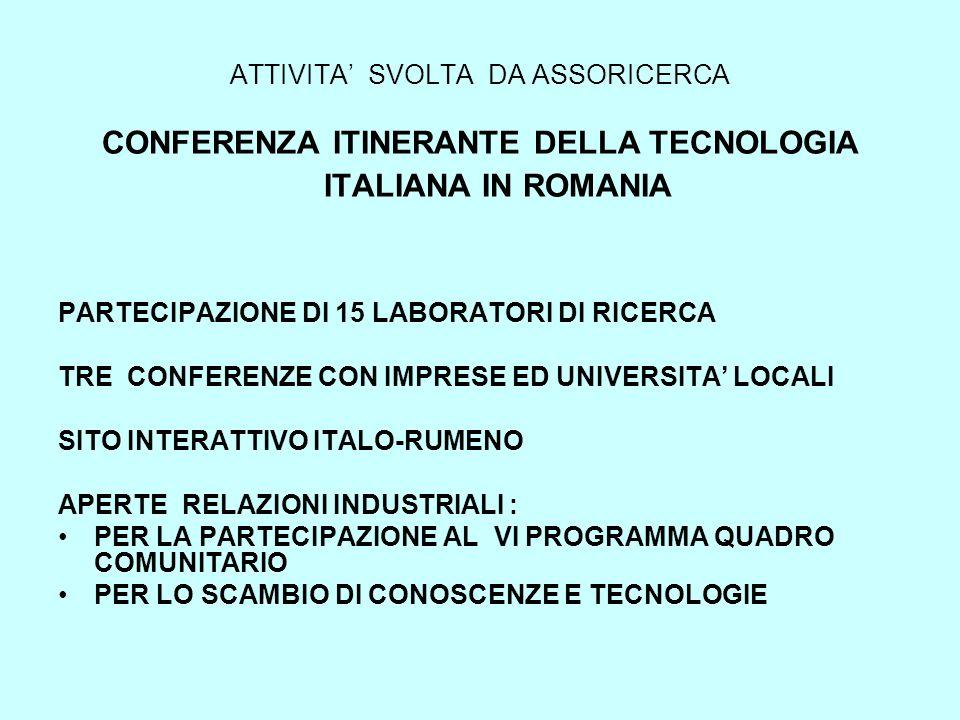 ATTIVITA SVOLTA DA ASSORICERCA CONFERENZA ITINERANTE DELLA TECNOLOGIA ITALIANA IN ROMANIA PARTECIPAZIONE DI 15 LABORATORI DI RICERCA TRE CONFERENZE CO