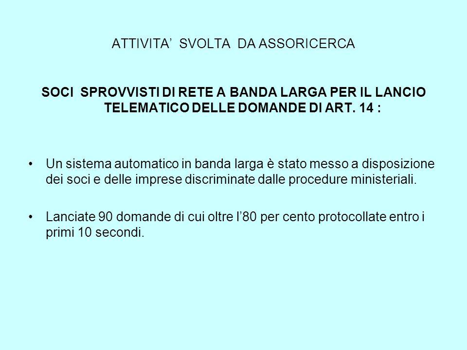 ATTIVITA SVOLTA DA ASSORICERCA SOCI SPROVVISTI DI RETE A BANDA LARGA PER IL LANCIO TELEMATICO DELLE DOMANDE DI ART. 14 : Un sistema automatico in band