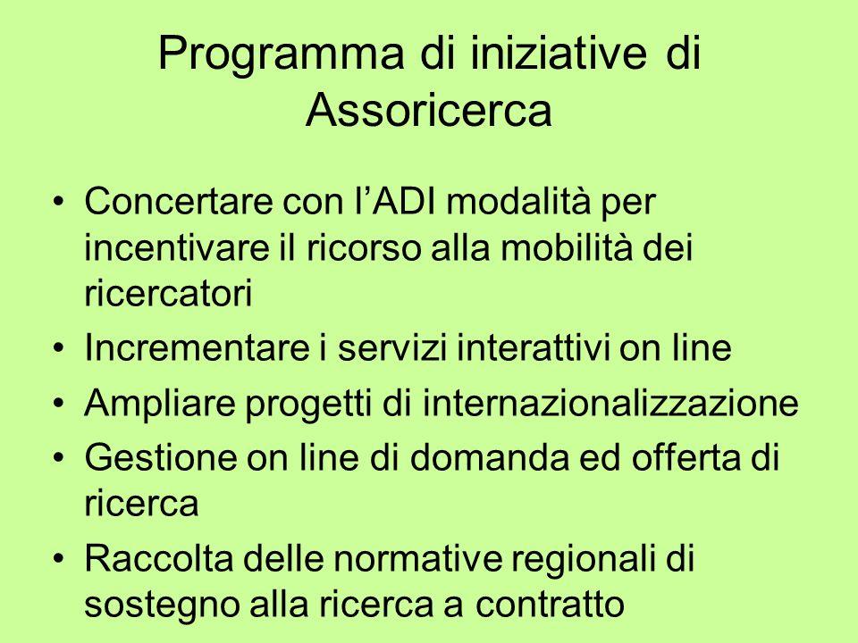 Programma di iniziative di Assoricerca Concertare con lADI modalità per incentivare il ricorso alla mobilità dei ricercatori Incrementare i servizi in