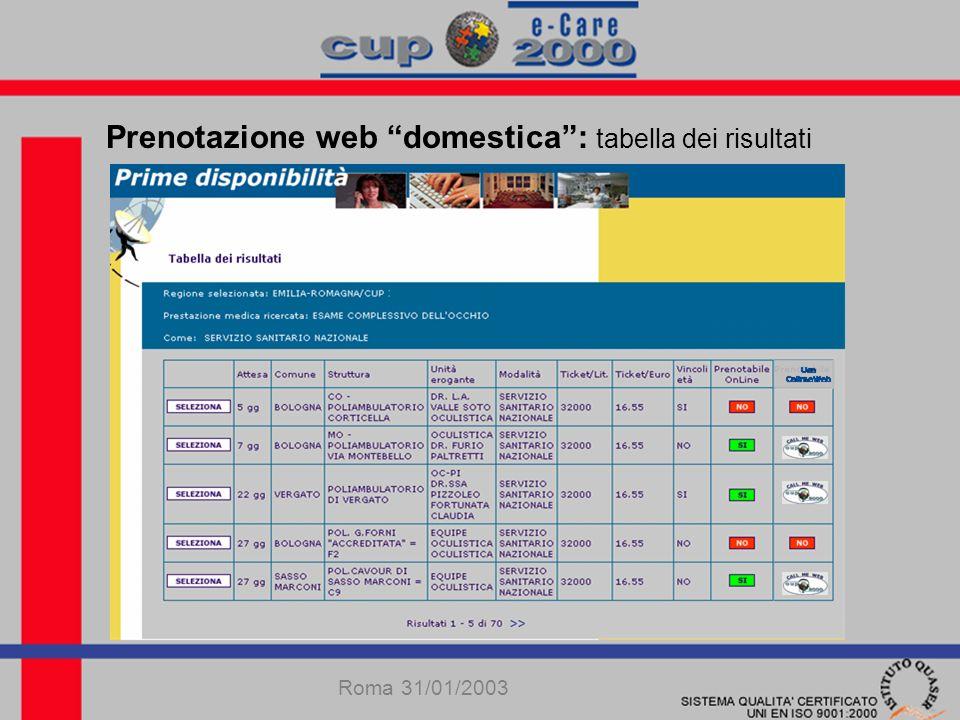 Prenotazione web domestica: tabella dei risultati Roma 31/01/2003