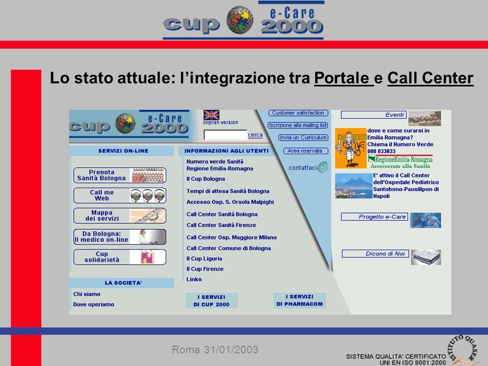 Lo stato attuale: lintegrazione tra Portale e Call Center Roma 31/01/2003
