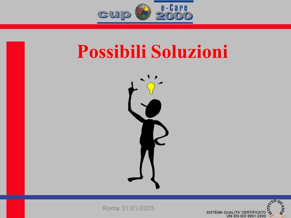 Possibili Soluzioni Roma 31/01/2003