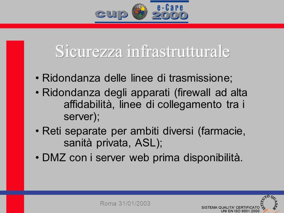 Roma 31/01/2003 Ridondanza delle linee di trasmissione; Ridondanza degli apparati (firewall ad alta affidabilità, linee di collegamento tra i server); Reti separate per ambiti diversi (farmacie, sanità privata, ASL); DMZ con i server web prima disponibilità.