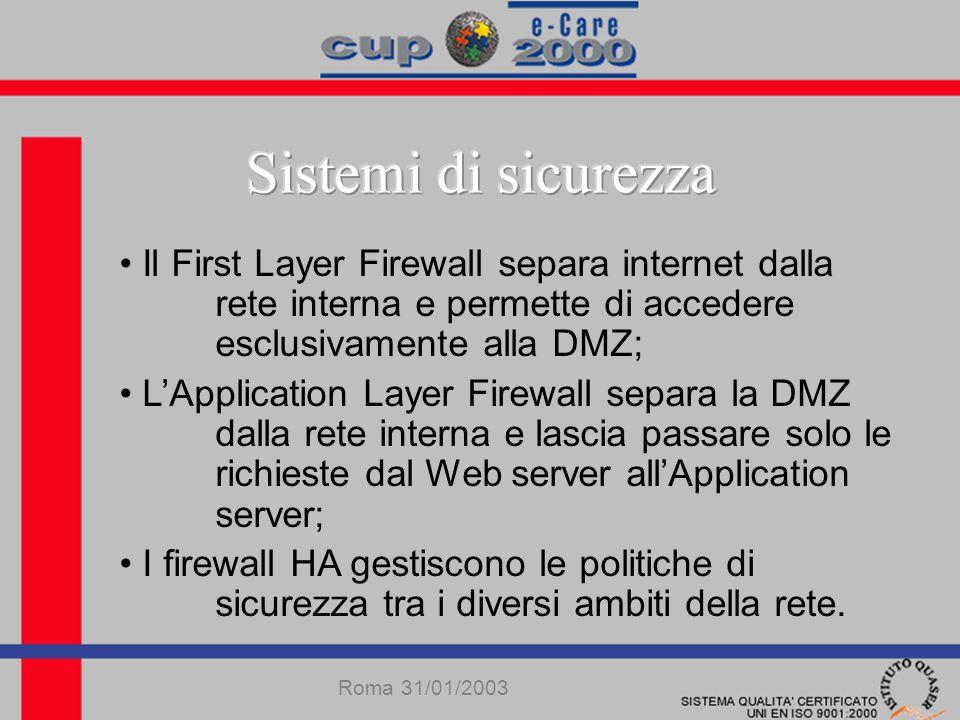 Roma 31/01/2003 Il First Layer Firewall separa internet dalla rete interna e permette di accedere esclusivamente alla DMZ; LApplication Layer Firewall separa la DMZ dalla rete interna e lascia passare solo le richieste dal Web server allApplication server; I firewall HA gestiscono le politiche di sicurezza tra i diversi ambiti della rete.