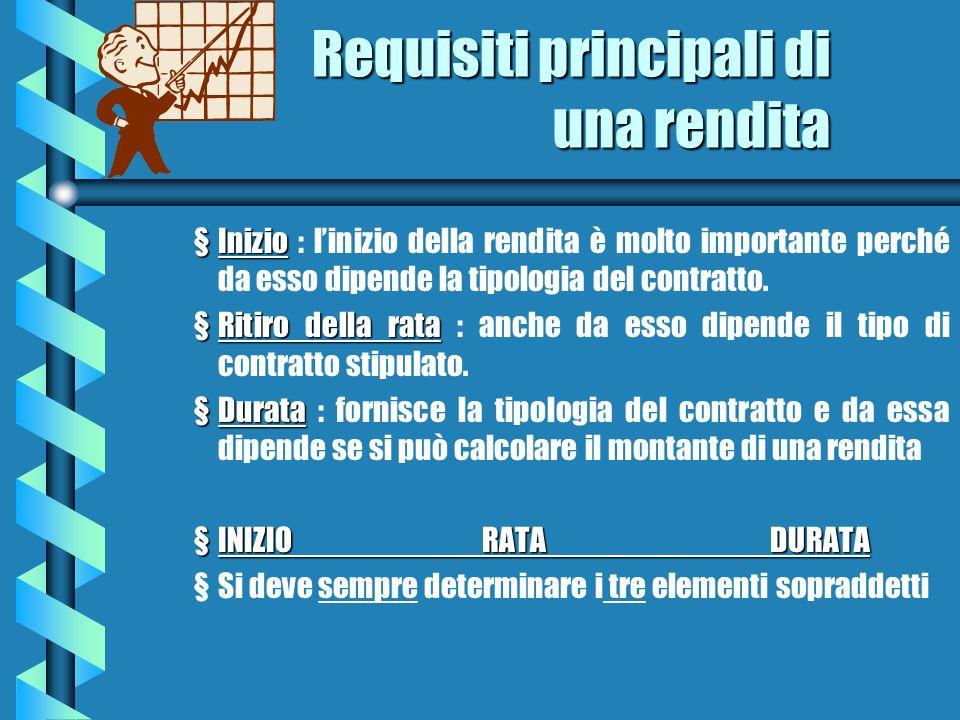 SIGNIFICATO DI RENDITA b rendita b Per rendita si intende un insieme di prestazioni aventi scadenze diverse.