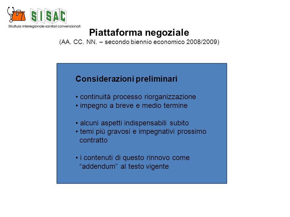 Piattaforma negoziale (AA.CC. NN.