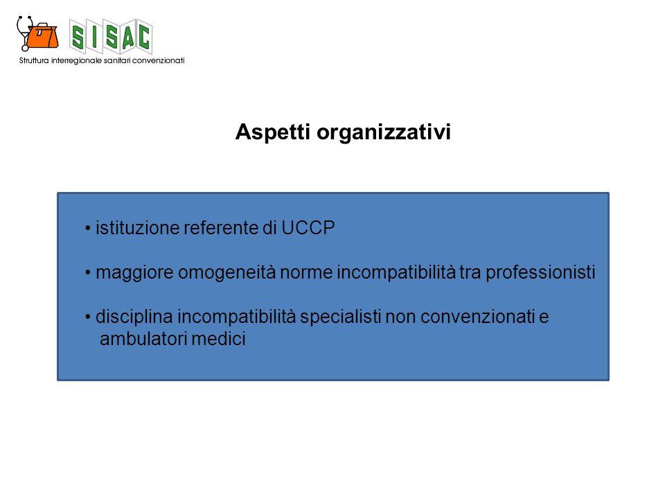 Aspetti organizzativi istituzione referente di UCCP maggiore omogeneità norme incompatibilità tra professionisti disciplina incompatibilità specialisti non convenzionati e ambulatori medici