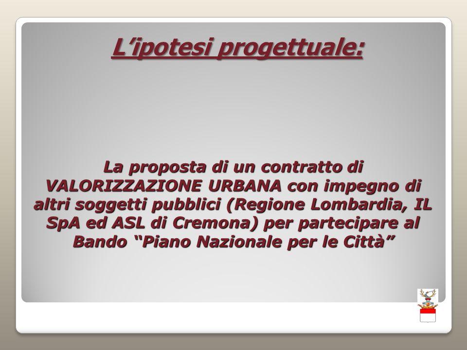 La proposta di un contratto di VALORIZZAZIONE URBANA con impegno di altri soggetti pubblici (Regione Lombardia, IL SpA ed ASL di Cremona) per partecipare al Bando Piano Nazionale per le Città Lipotesi progettuale: