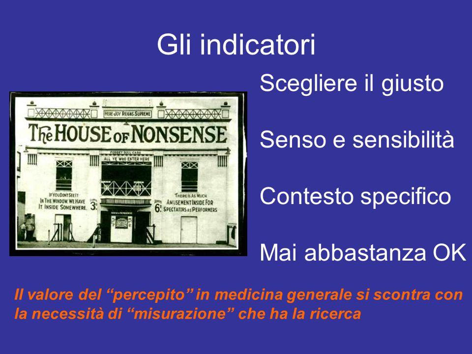 Gli indicatori Scegliere il giusto Senso e sensibilità Contesto specifico Mai abbastanza OK Il valore del percepito in medicina generale si scontra co