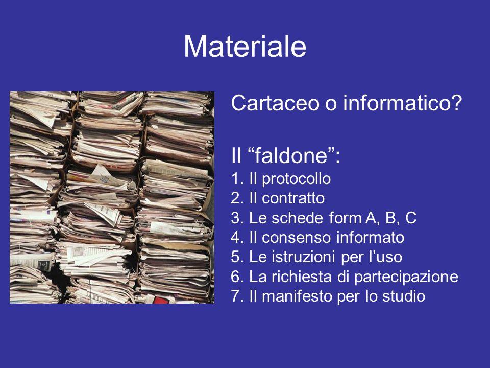 Materiale Cartaceo o informatico? Il faldone: 1.Il protocollo 2.Il contratto 3.Le schede form A, B, C 4.Il consenso informato 5.Le istruzioni per luso