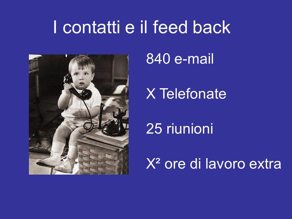 I contatti e il feed back 840 e-mail X Telefonate 25 riunioni X ² ore di lavoro extra