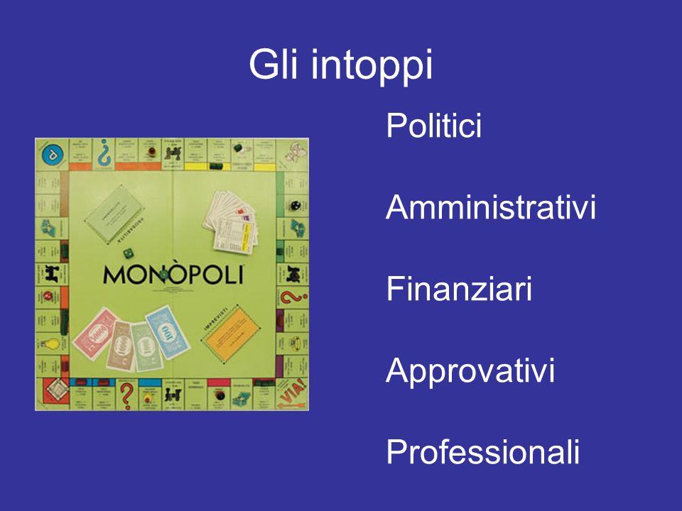 Gli intoppi Politici Amministrativi Finanziari Approvativi Professionali