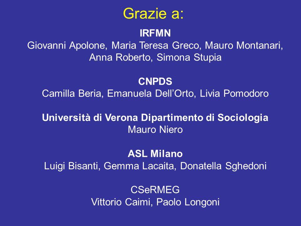 Grazie a: IRFMN Giovanni Apolone, Maria Teresa Greco, Mauro Montanari, Anna Roberto, Simona Stupia CNPDS Camilla Beria, Emanuela DellOrto, Livia Pomod