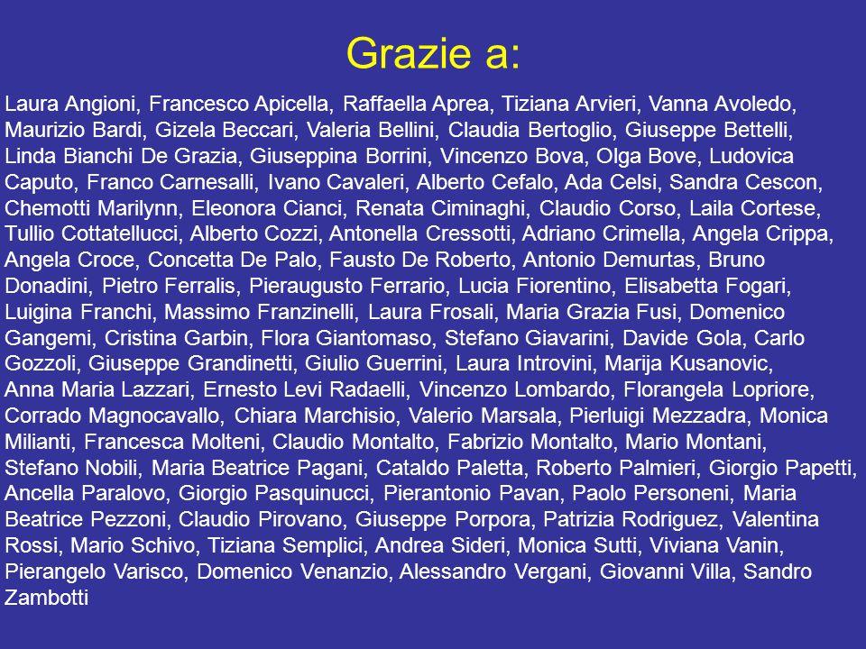 Laura Angioni, Francesco Apicella, Raffaella Aprea, Tiziana Arvieri, Vanna Avoledo, Maurizio Bardi, Gizela Beccari, Valeria Bellini, Claudia Bertoglio