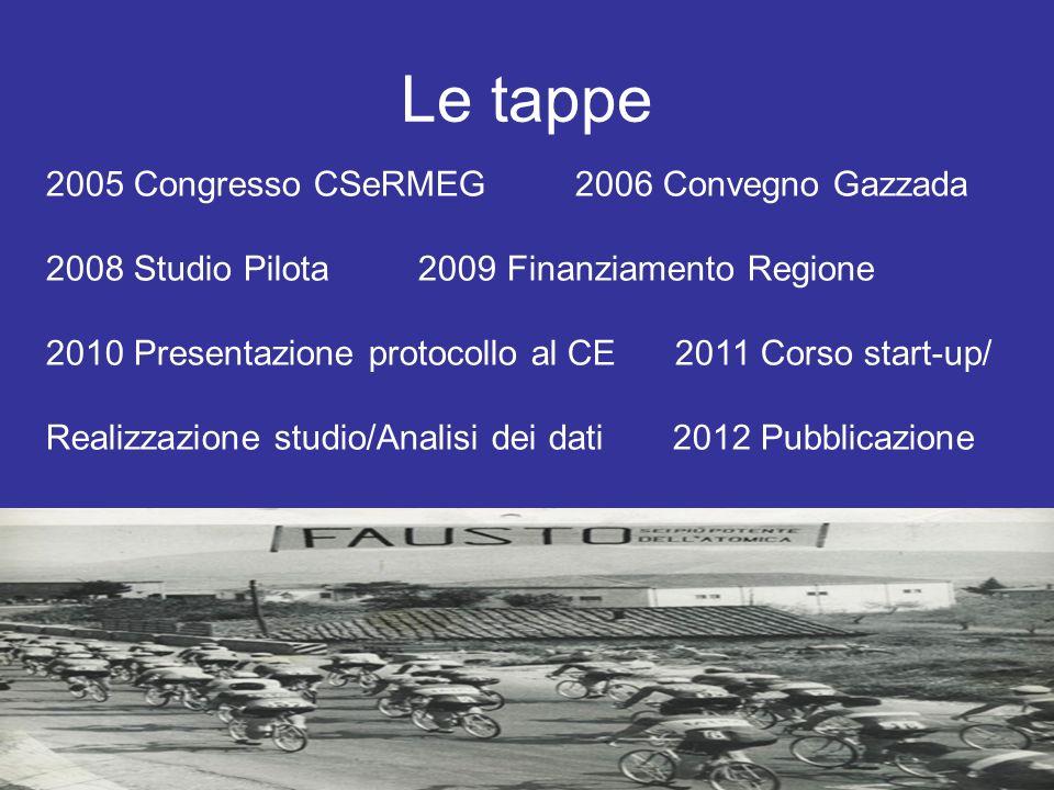 Le tappe 2005 Congresso CSeRMEG 2006 Convegno Gazzada 2008 Studio Pilota 2009 Finanziamento Regione 2010 Presentazione protocollo al CE 2011 Corso sta