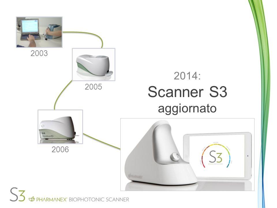 2014: Scanner S3 aggiornato 2003 2005 2006