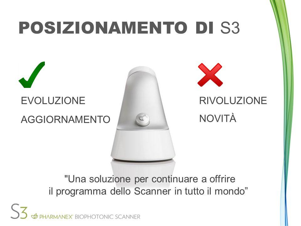 2. Dispositivo