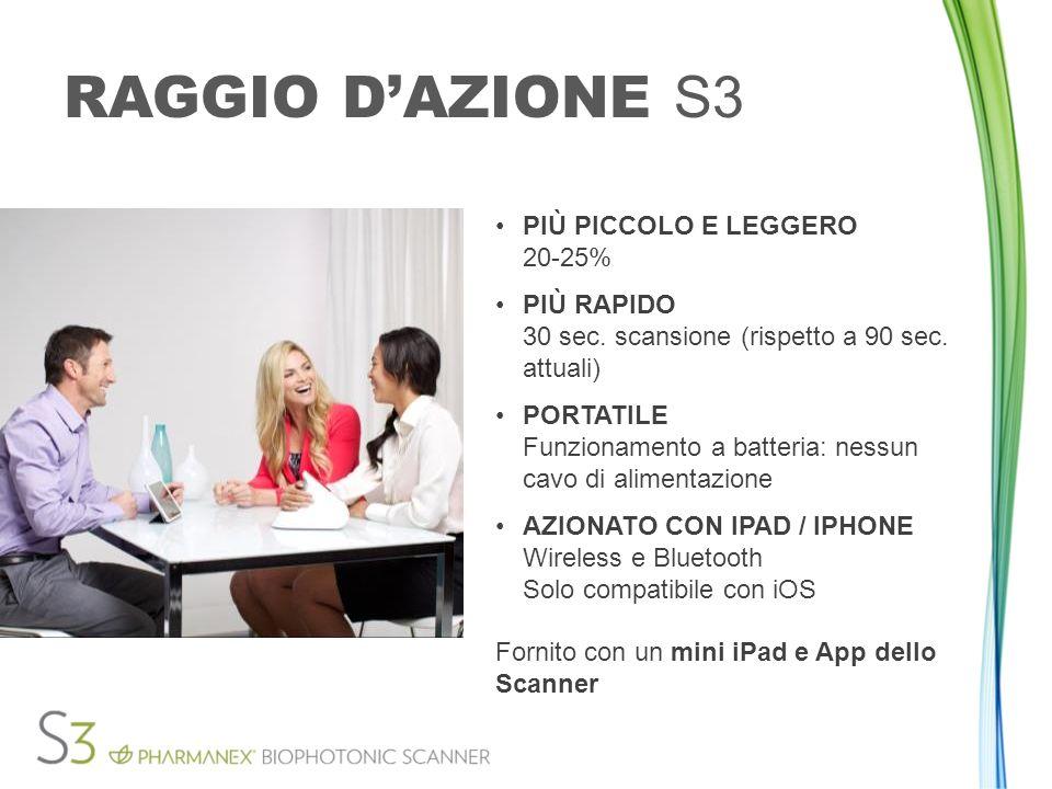 PIÙ PICCOLO E LEGGERO 20-25% PIÙ RAPIDO 30 sec. scansione (rispetto a 90 sec.