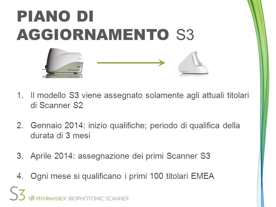 PIANO DI AGGIORNAMENTO S3 1.Il modello S3 viene assegnato solamente agli attuali titolari di Scanner S2 2.Gennaio 2014: inizio qualifiche; periodo di qualifica della durata di 3 mesi 3.Aprile 2014: assegnazione dei primi Scanner S3 4.Ogni mese si qualificano i primi 100 titolari EMEA