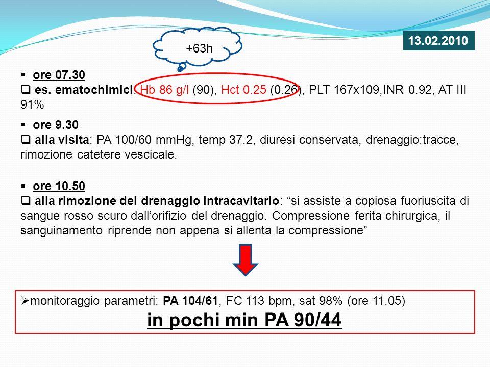 ore 9.30 alla visita: PA 100/60 mmHg, temp 37.2, diuresi conservata, drenaggio:tracce, rimozione catetere vescicale. ore 10.50 alla rimozione del dren