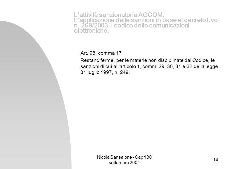 Nicola Sansalone - Capri 30 settembre 2004 14 Lattività sanzionatoria AGCOM: Lapplicazione delle sanzioni in base al decreto l.vo n. 269/2003 Il codic
