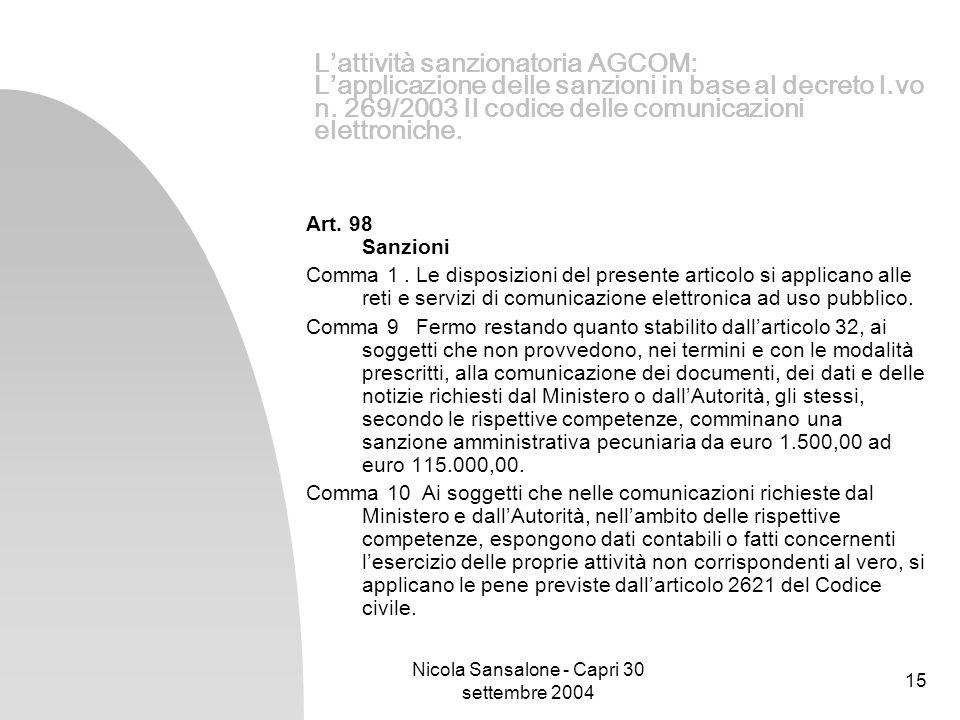 Nicola Sansalone - Capri 30 settembre 2004 15 Lattività sanzionatoria AGCOM: Lapplicazione delle sanzioni in base al decreto l.vo n. 269/2003 Il codic