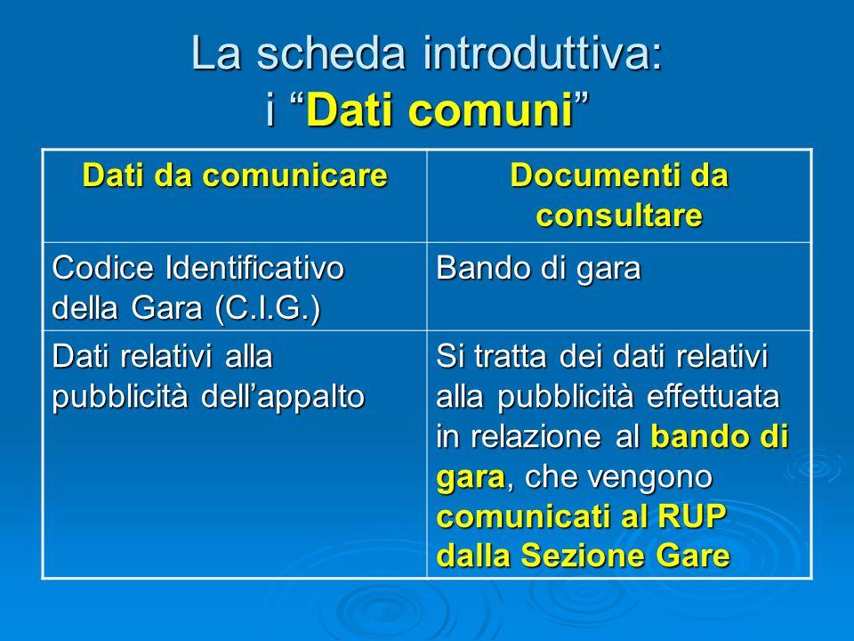 I documenti che il Responsabile del procedimento deve avere sulla scrivania Il capitolato doneri (Servizio proponente) Il capitolato doneri (Servizio