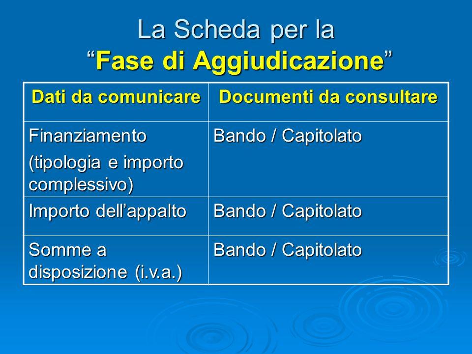 La Scheda per la Fase di Aggiudicazione Dati da comunicare Documenti da consultare Luogo ISTAT Può essere tratto dal S.I.MO.G.