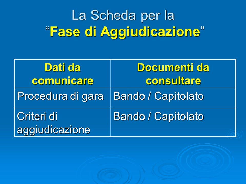 La Scheda per la Fase di Aggiudicazione Dati da comunicare Documenti da consultare Finanziamento (tipologia e importo complessivo) Bando / Capitolato