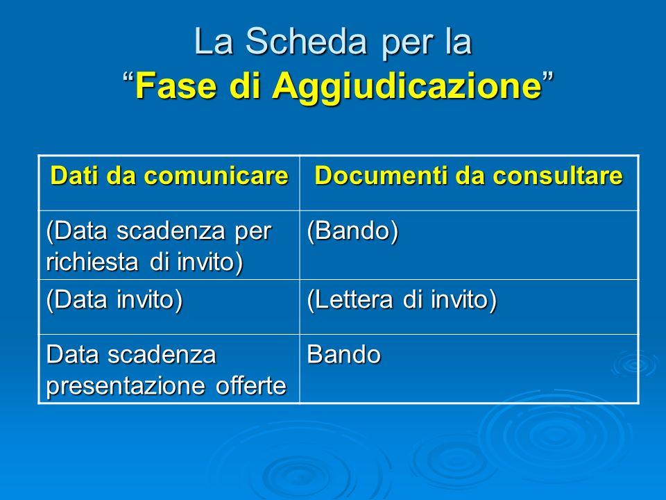 La Scheda per la Fase di Aggiudicazione Dati da comunicare Documenti da consultare Procedura di gara Bando / Capitolato Criteri di aggiudicazione Bando / Capitolato