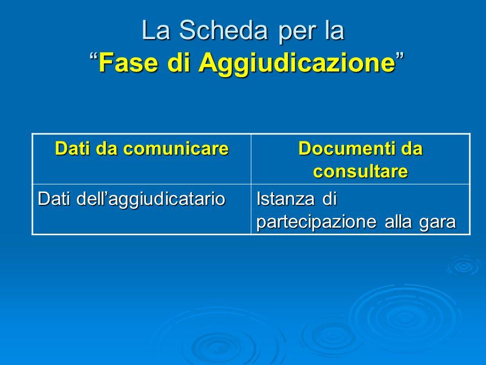 La Scheda per la Fase di Aggiudicazione Dati da comunicare Documenti da consultare Ribasso di aggiudicazione Verbali Importo di aggiudicazione Verbali