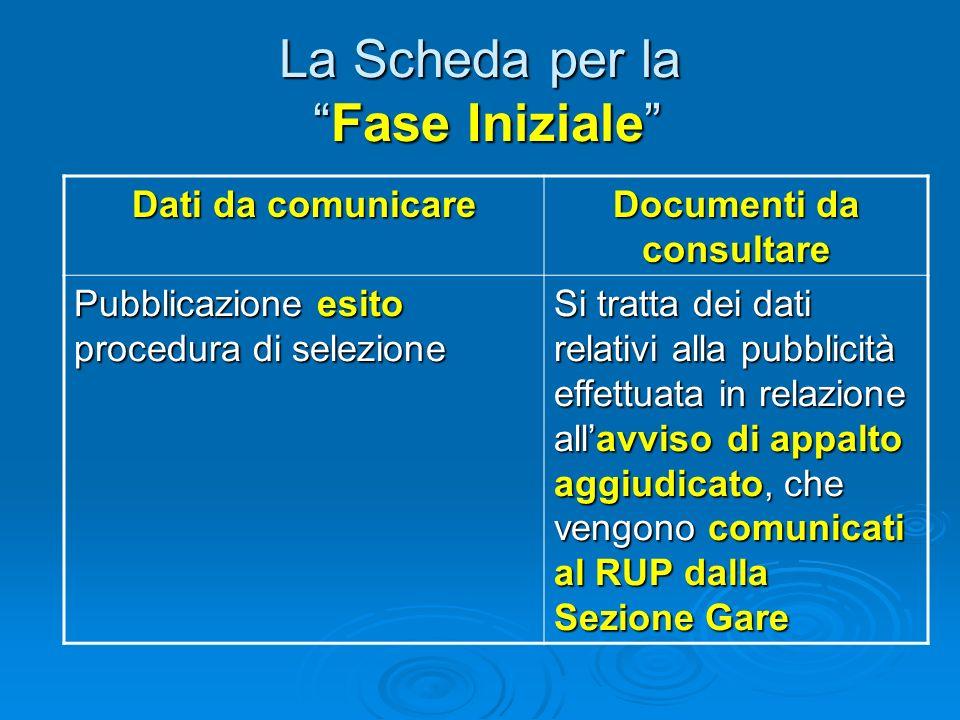 La Scheda per la Fase di Aggiudicazione Dati da comunicare Documenti da consultare Dati dellaggiudicatario Istanza di partecipazione alla gara