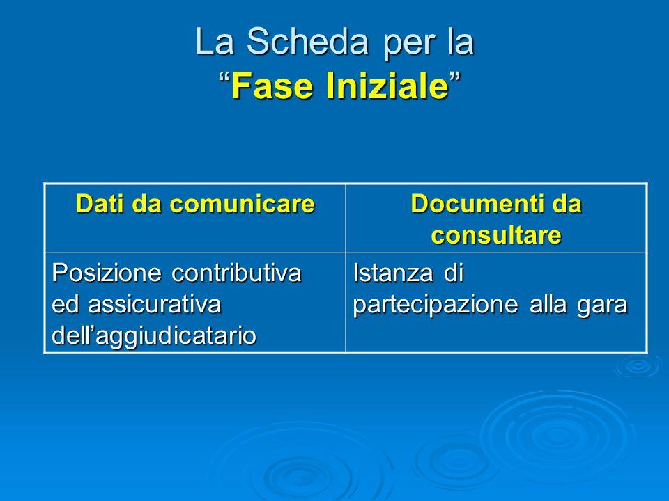 La Scheda per la Fase Iniziale Dati da comunicare Documenti da consultare Data stipula contratto Contratto Importo cauzione definitiva Contratto Data