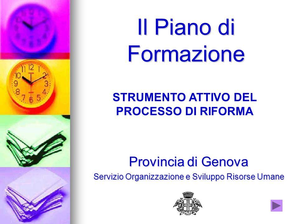 Il Piano di Formazione Provincia di Genova Servizio Organizzazione e Sviluppo Risorse Umane STRUMENTO ATTIVO DEL PROCESSO DI RIFORMA