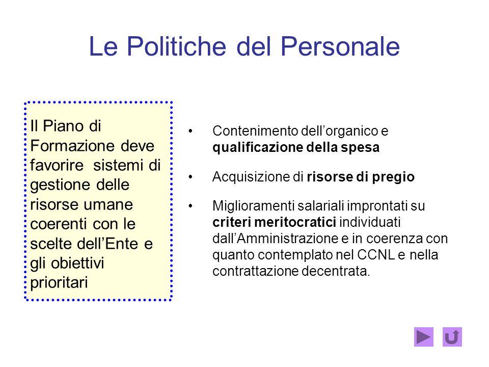 Obiettivi strategici degli Organi Politici della Provincia di Genova migliorare la permeabilità tra le Aree e i Servizi migliorare efficienza e qualit