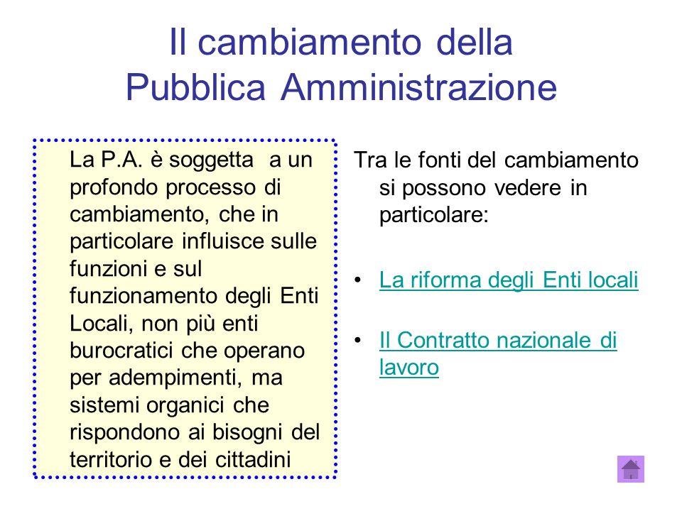 Il Piano di Formazione tra analisi della complessità e gestione del cambiamento Il cambiamento della Pubblica Amministrazione La Provincia di Genova L