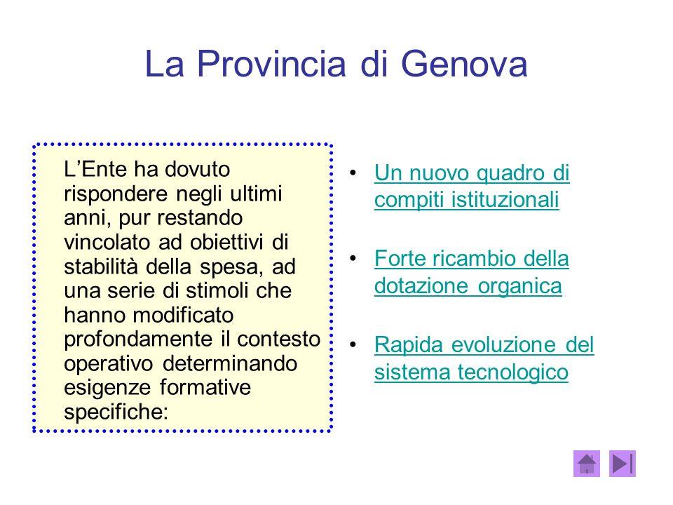 Il Contratto Nazionale di Lavoro C.C.N.L.1999-2001 organico alla riforma: »progressione verticale (percorsi di carriera) »progressione orizzontale (sv