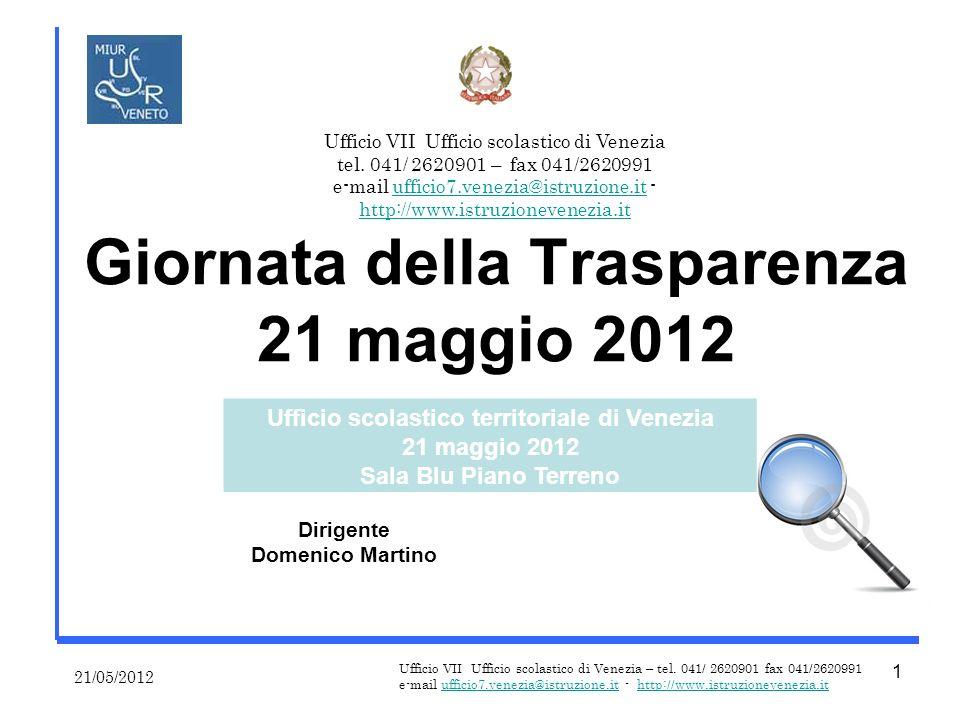 Giornata della Trasparenza 21 maggio 2012 21/05/2012 Ufficio VII Ufficio scolastico di Venezia – tel.