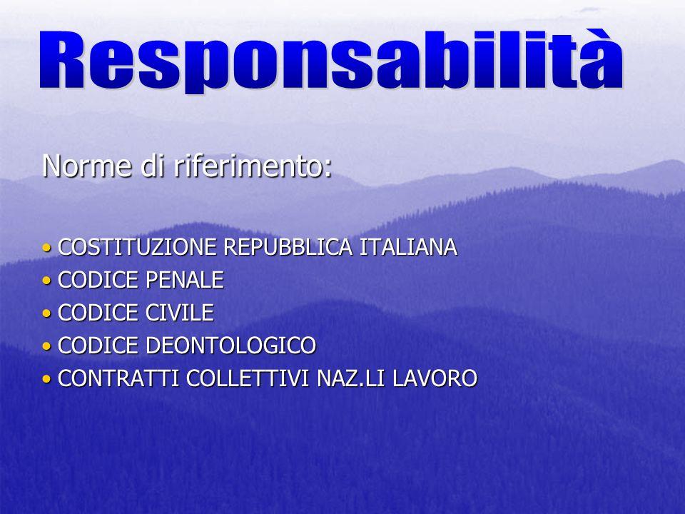 Norme di riferimento: COSTITUZIONE REPUBBLICA ITALIANA COSTITUZIONE REPUBBLICA ITALIANA CODICE PENALE CODICE PENALE CODICE CIVILE CODICE CIVILE CODICE
