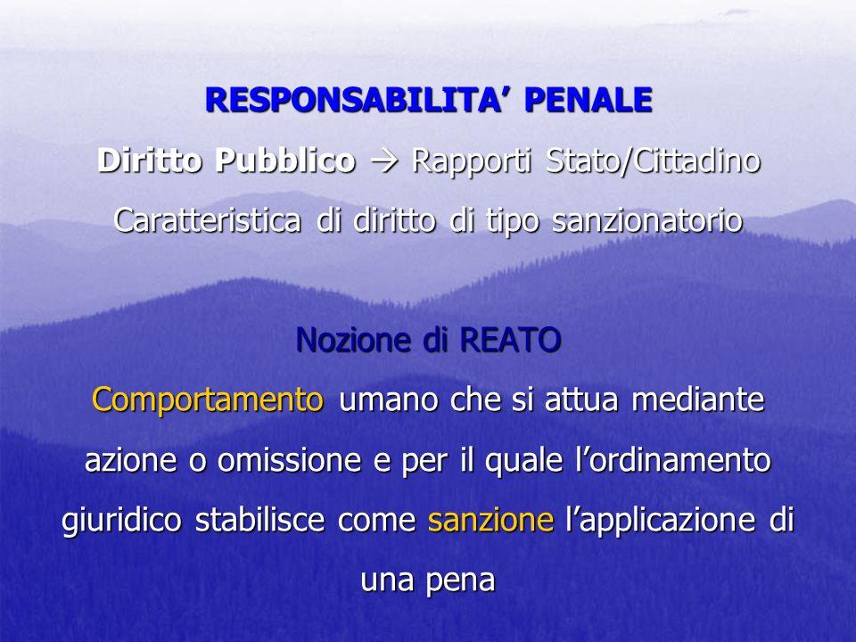 RESPONSABILITA PENALE Diritto Pubblico Rapporti Stato/Cittadino Caratteristica di diritto di tipo sanzionatorio Nozione di REATO Comportamento umano c