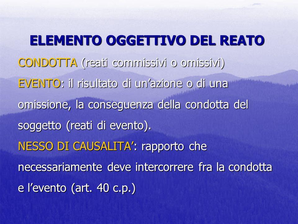 ELEMENTO OGGETTIVO DEL REATO CONDOTTA (reati commissivi o omissivi) EVENTO: il risultato di unazione o di una omissione, la conseguenza della condotta