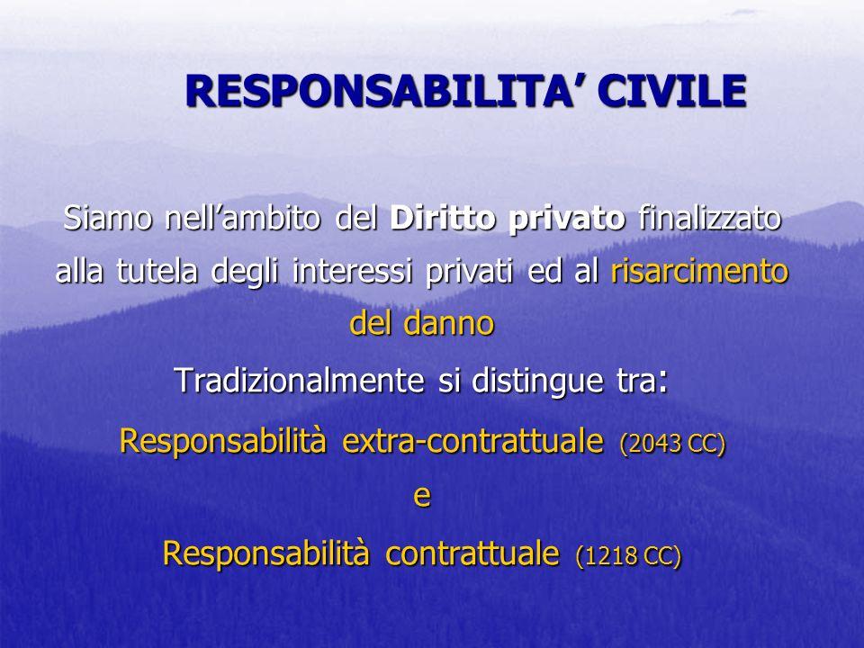 RESPONSABILITA CIVILE Siamo nellambito del Diritto privato finalizzato alla tutela degli interessi privati ed al risarcimento del danno Tradizionalmen