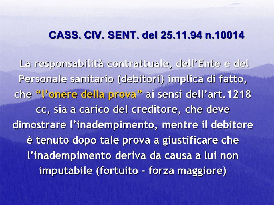 CASS. CIV. SENT. del 25.11.94 n.10014 La responsabilità contrattuale, dellEnte e del Personale sanitario (debitori) implica di fatto, che lonere della