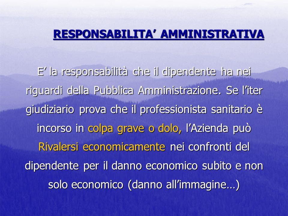 RESPONSABILITA AMMINISTRATIVA E la responsabilità che il dipendente ha nei riguardi della Pubblica Amministrazione. Se liter giudiziario prova che il