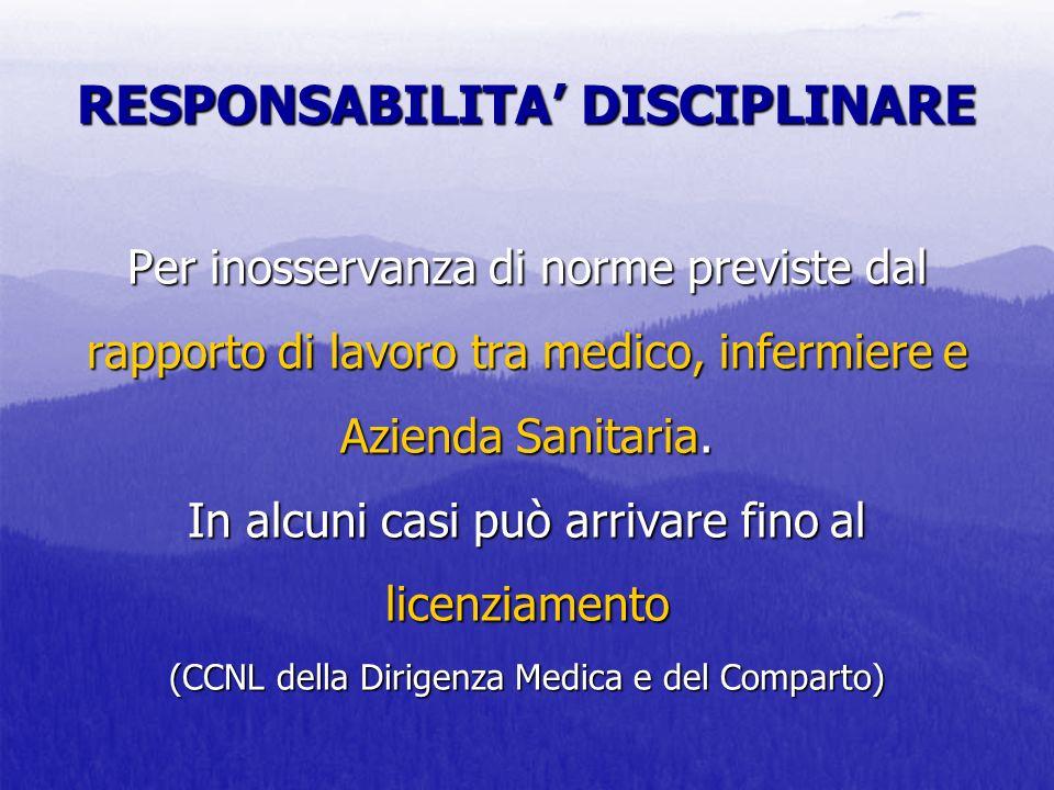 RESPONSABILITA DISCIPLINARE Per inosservanza di norme previste dal rapporto di lavoro tra medico, infermiere e Azienda Sanitaria. In alcuni casi può a