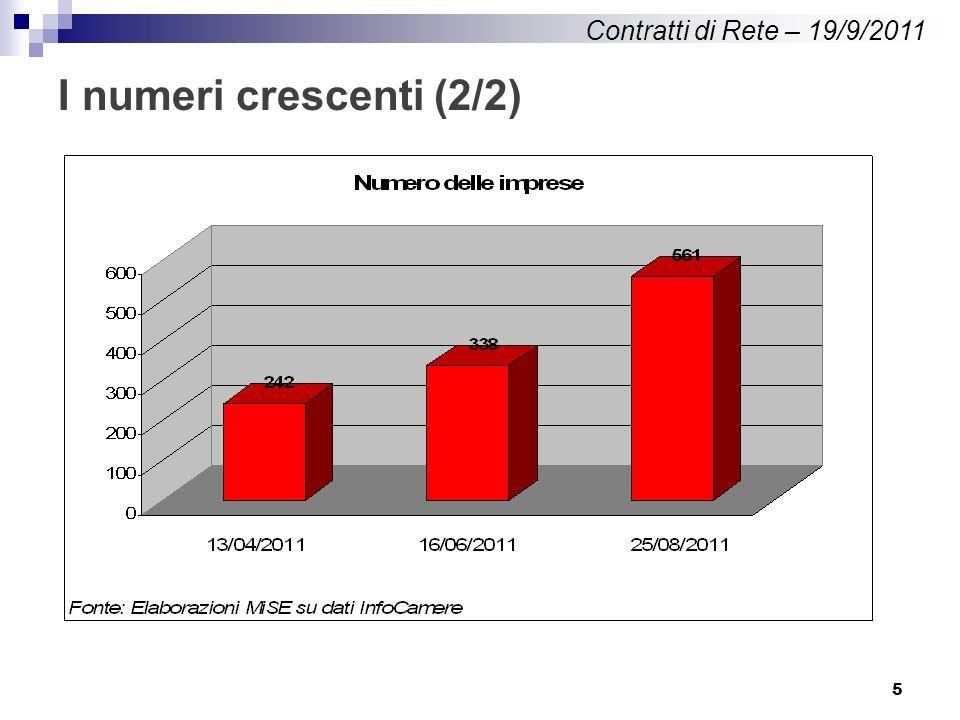 5 I numeri crescenti (2/2) Contratti di Rete – 19/9/2011